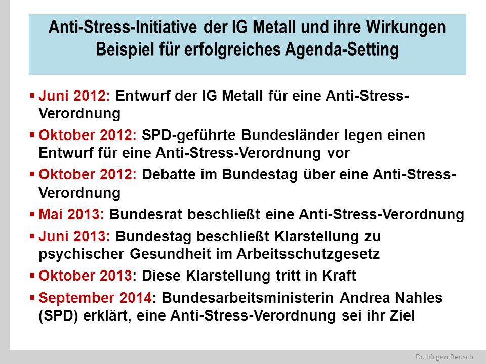 Anti-Stress-Initiative der IG Metall und ihre Wirkungen Beispiel für erfolgreiches Agenda-Setting