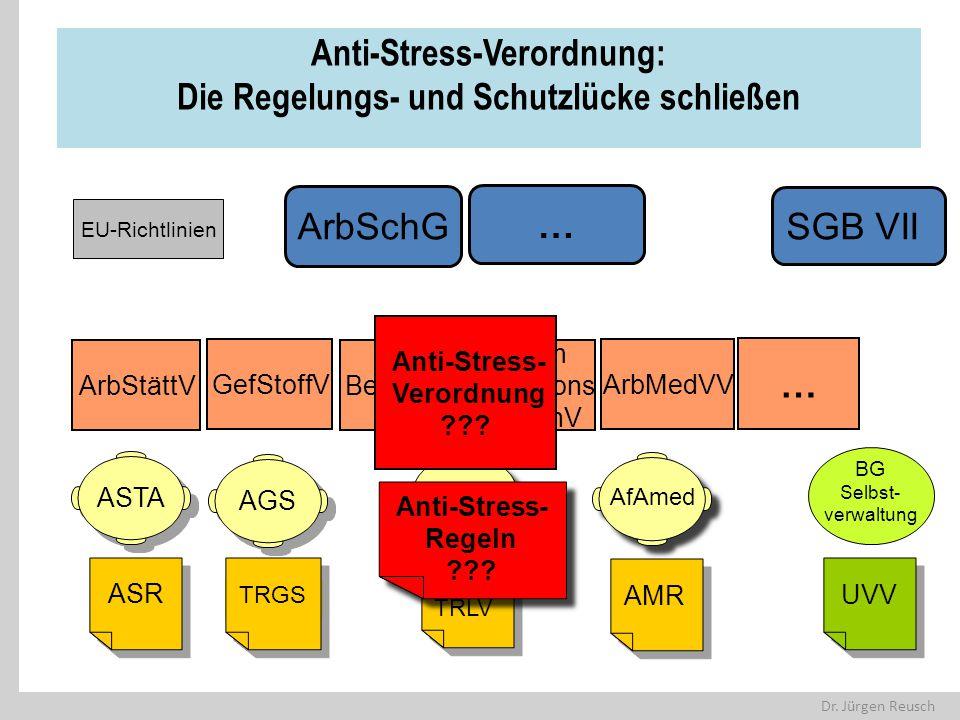 Anti-Stress-Verordnung: Die Regelungs- und Schutzlücke schließen