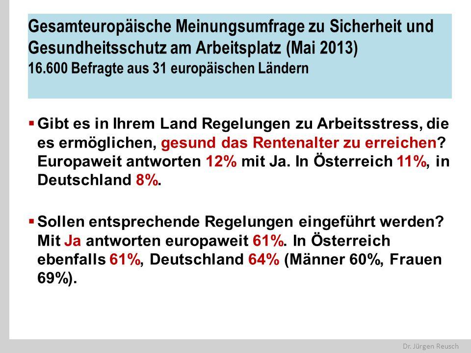 Gesamteuropäische Meinungsumfrage zu Sicherheit und Gesundheitsschutz am Arbeitsplatz (Mai 2013) 16.600 Befragte aus 31 europäischen Ländern