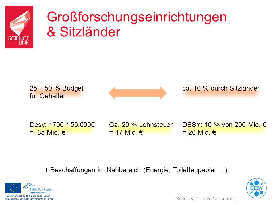 Großforschungseinrichtungen & Sitzländer