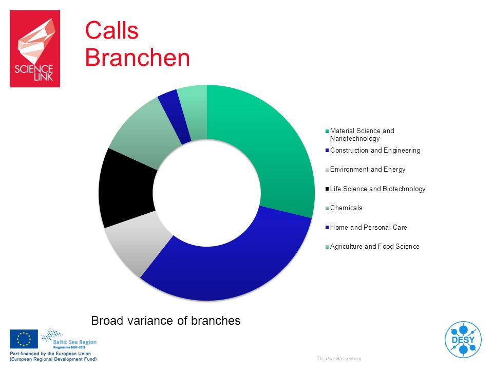 Calls Branchen Broad variance of branches Dr. Uwe Sassenberg