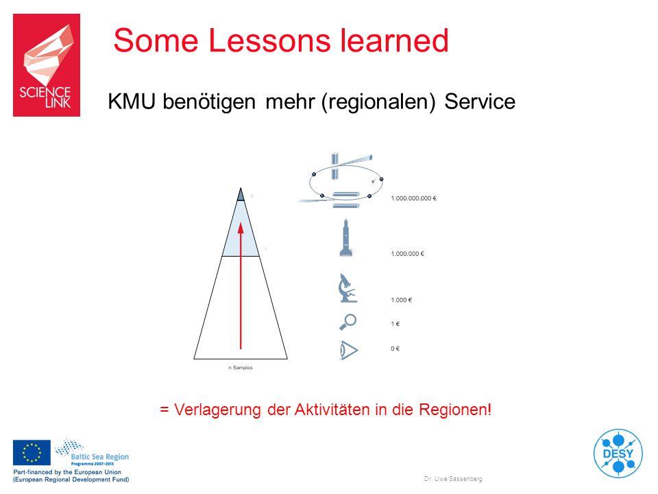 Some Lessons learned KMU benötigen mehr (regionalen) Service