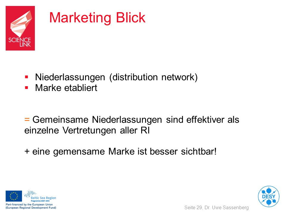 Marketing Blick Niederlassungen (distribution network) Marke etabliert
