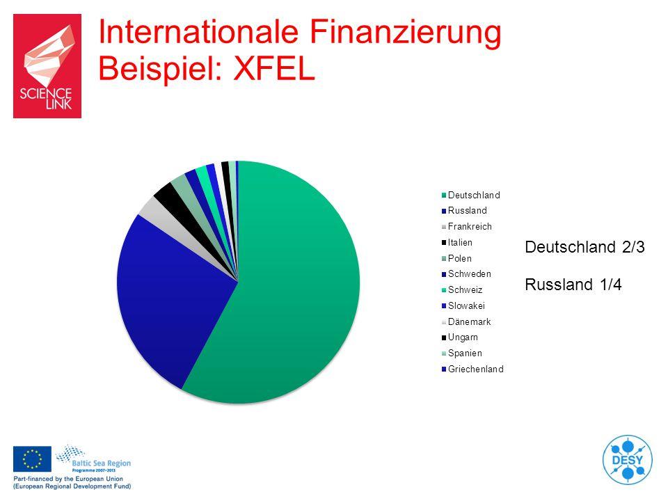 Internationale Finanzierung Beispiel: XFEL