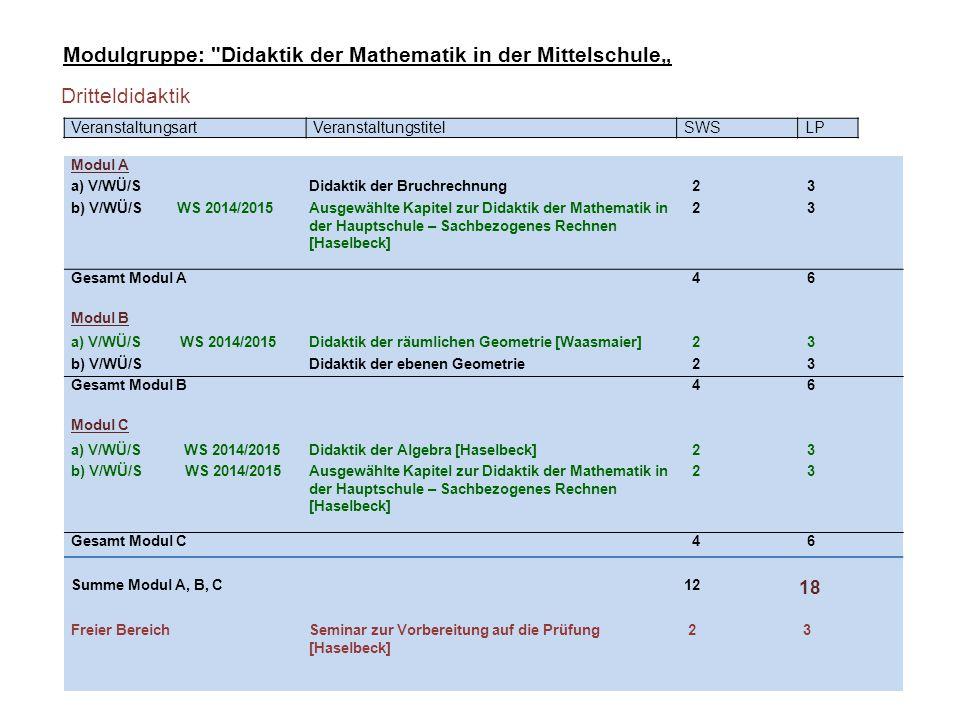 """Modulgruppe: Didaktik der Mathematik in der Mittelschule"""""""