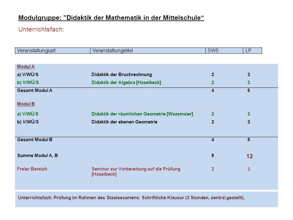 Modulgruppe: Didaktik der Mathematik in der Mittelschule