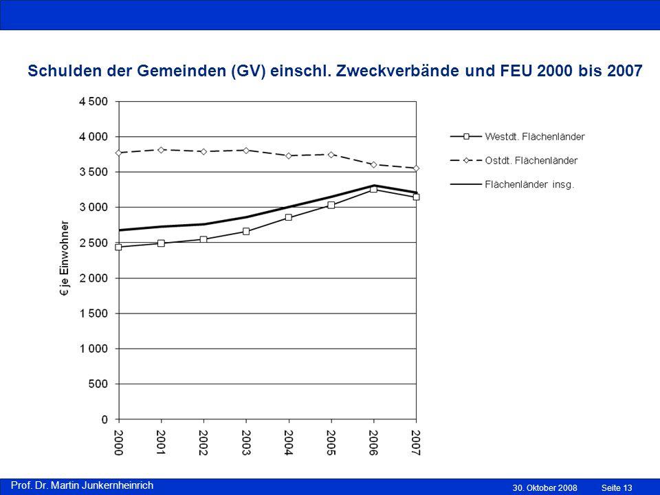 Schulden der Gemeinden (GV) einschl