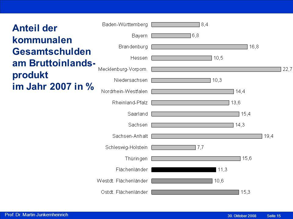Anteil der kommunalen Gesamtschulden am Bruttoinlands-produkt im Jahr 2007 in %