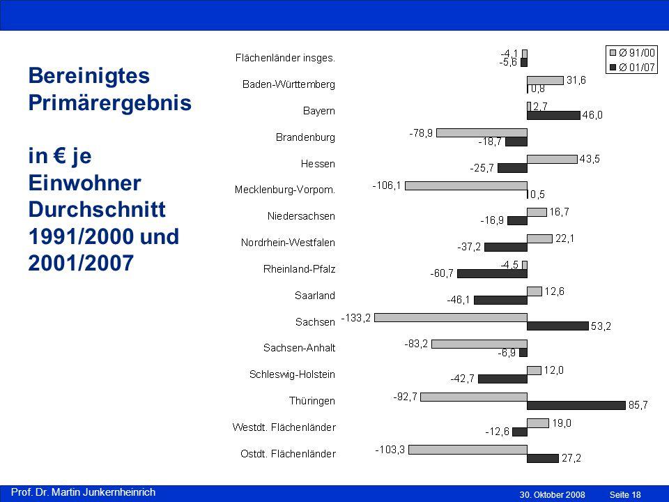 Bereinigtes Primärergebnis in € je Einwohner Durchschnitt 1991/2000 und 2001/2007