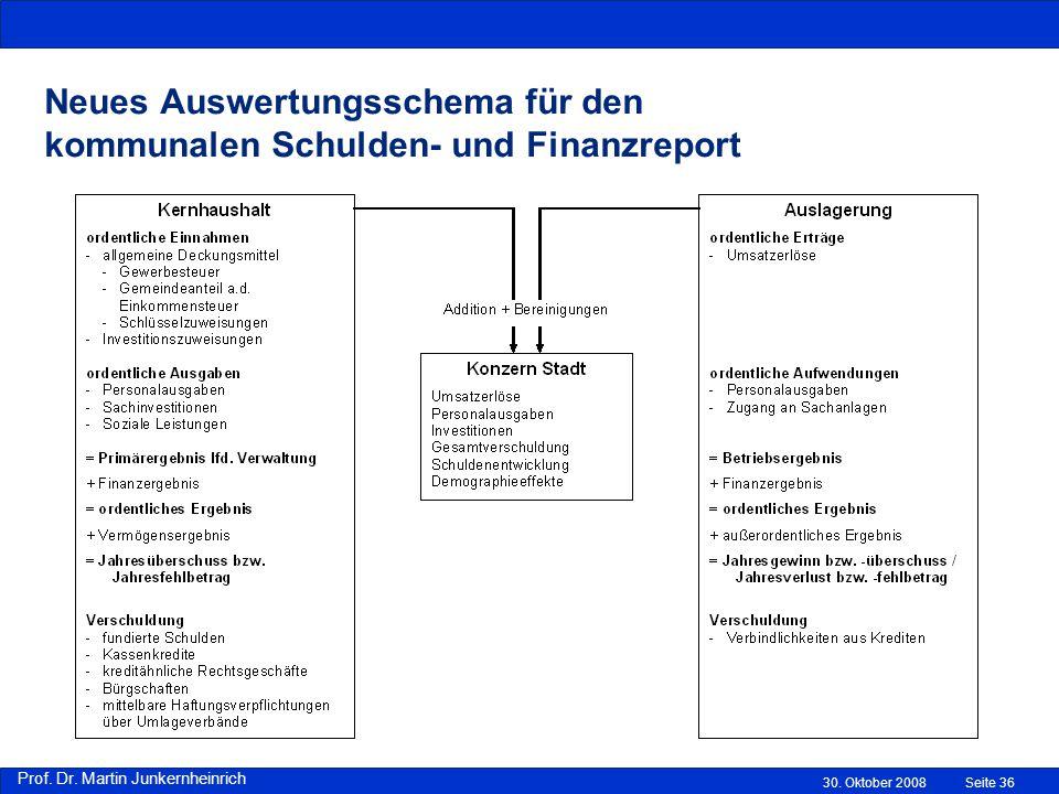 Neues Auswertungsschema für den kommunalen Schulden- und Finanzreport