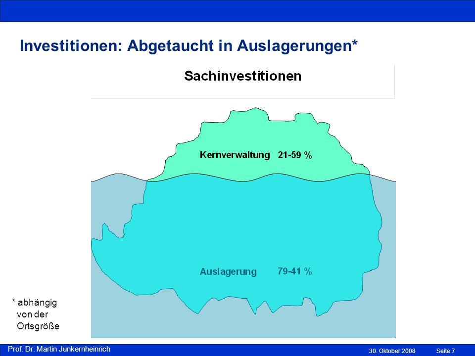 Investitionen: Abgetaucht in Auslagerungen*