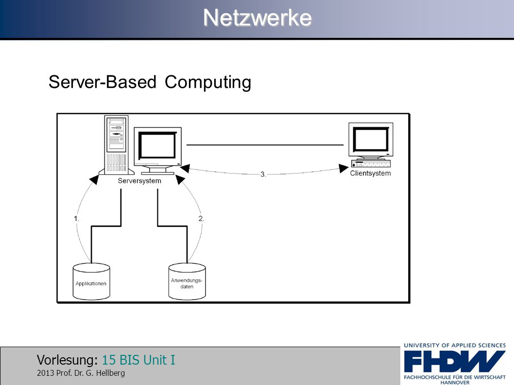 Netzwerke Server-Based Computing