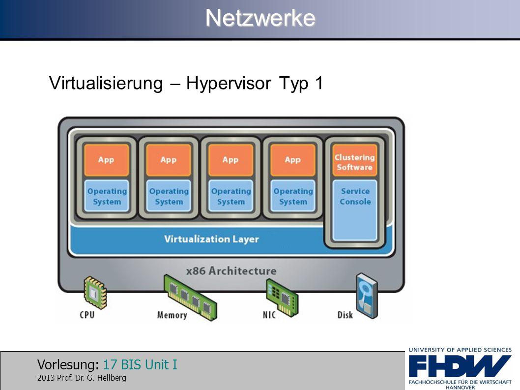Netzwerke Virtualisierung – Hypervisor Typ 1