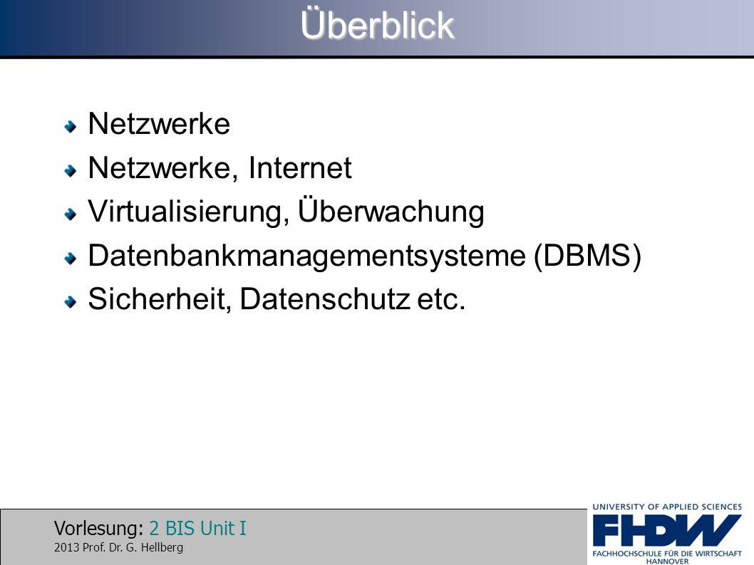 Überblick Netzwerke Netzwerke, Internet Virtualisierung, Überwachung