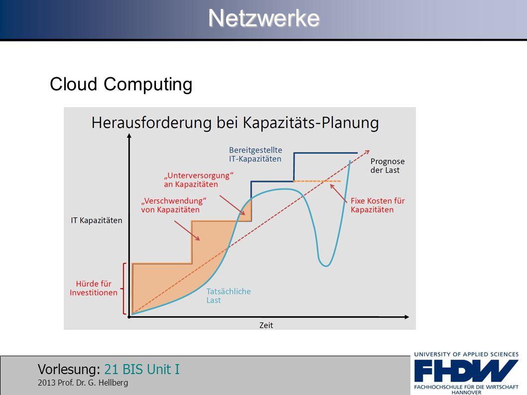 Netzwerke Cloud Computing