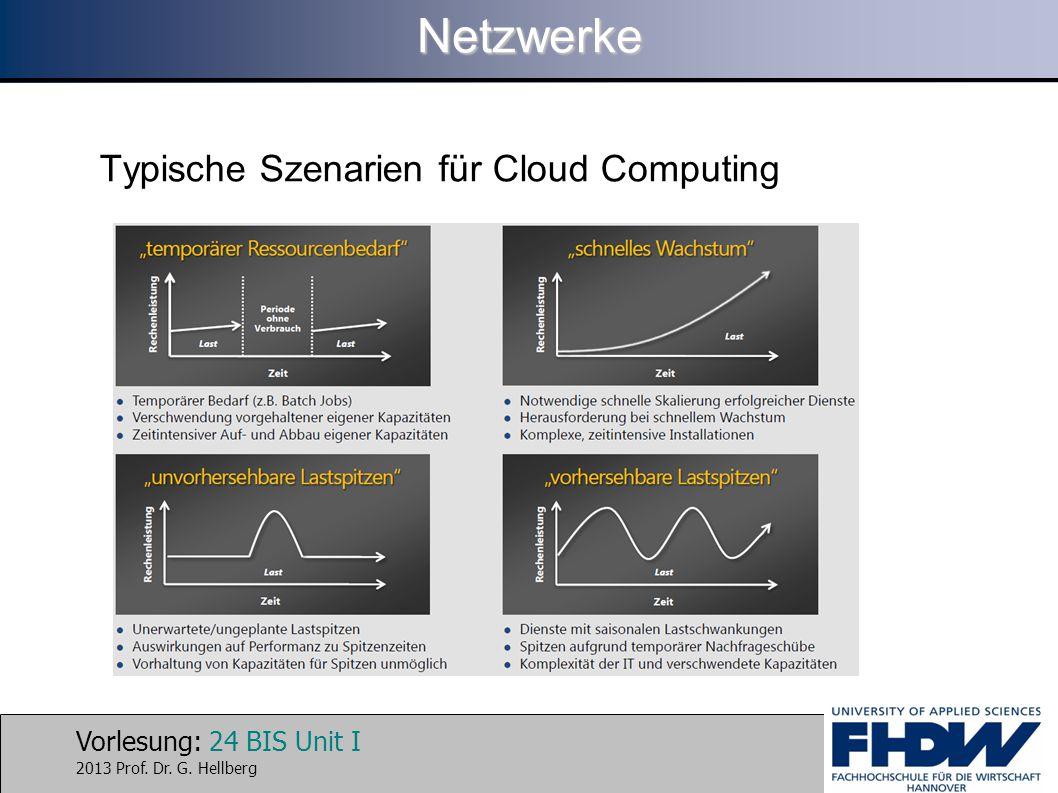Netzwerke Typische Szenarien für Cloud Computing