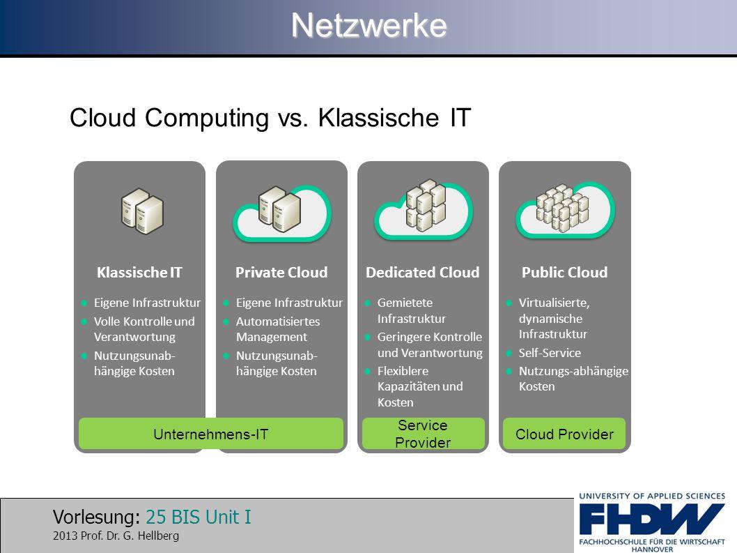 Netzwerke Cloud Computing vs. Klassische IT Klassische IT