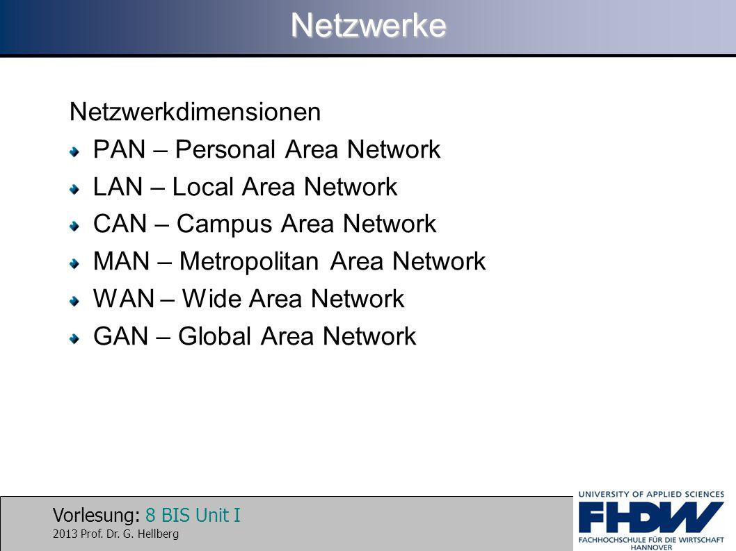 Netzwerke Netzwerkdimensionen PAN – Personal Area Network