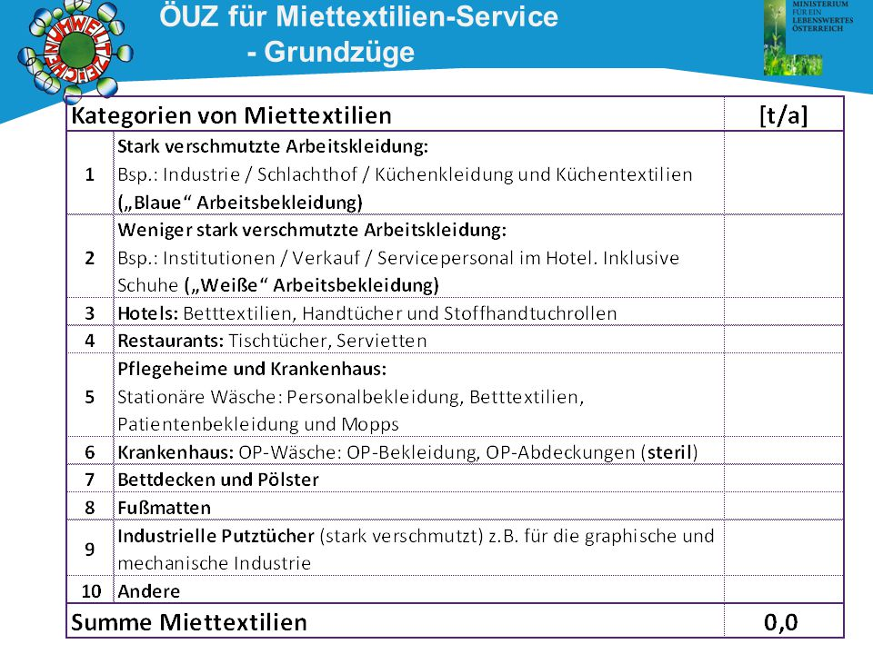 ÖUZ für Miettextilien-Service