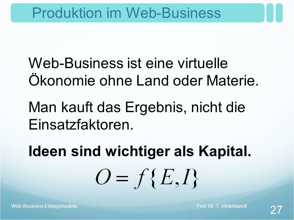 Produktion im Web-Business
