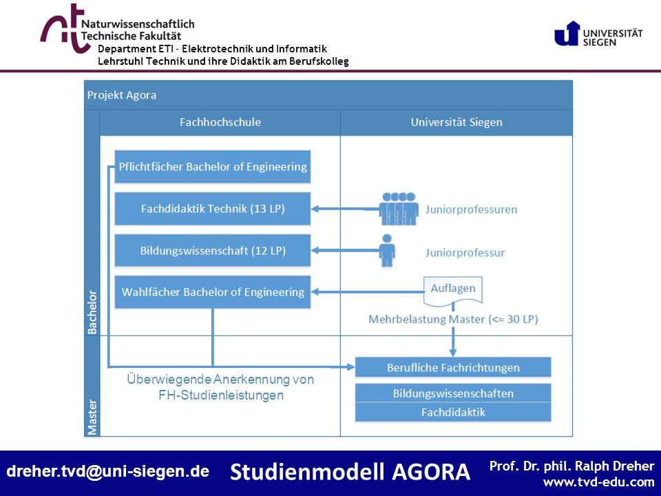 Studienmodell AGORA dreher.tvd@uni-siegen.de
