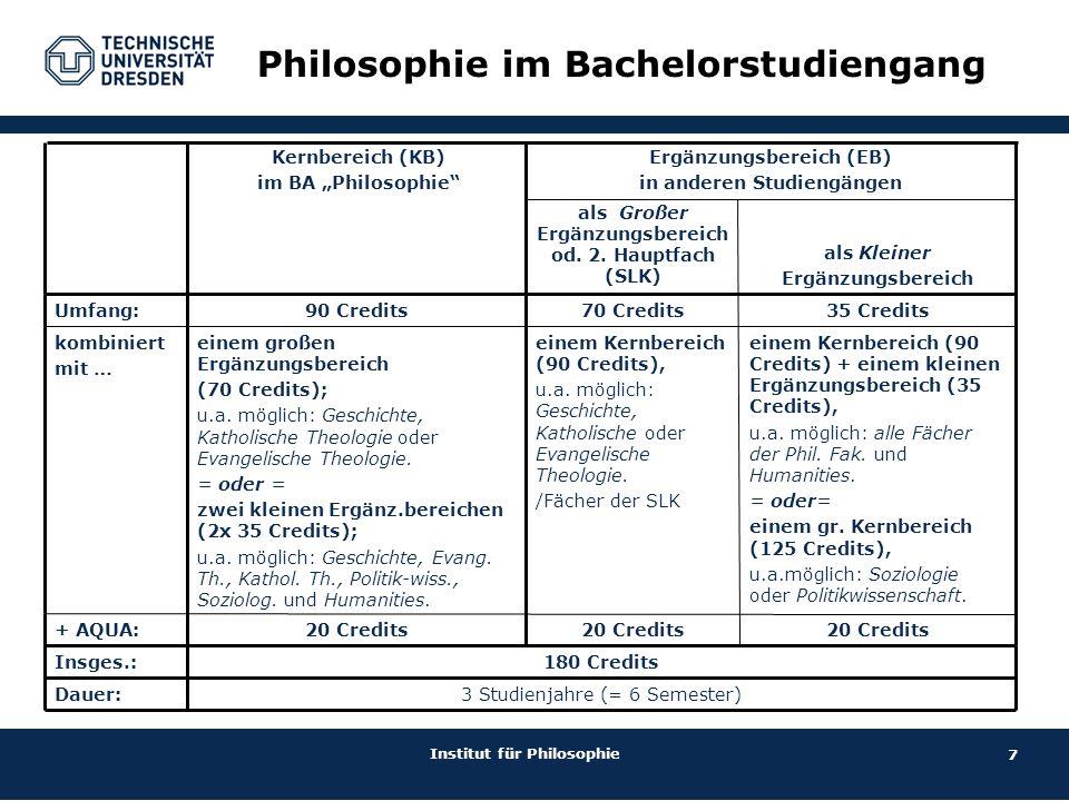 Philosophie im Bachelorstudiengang