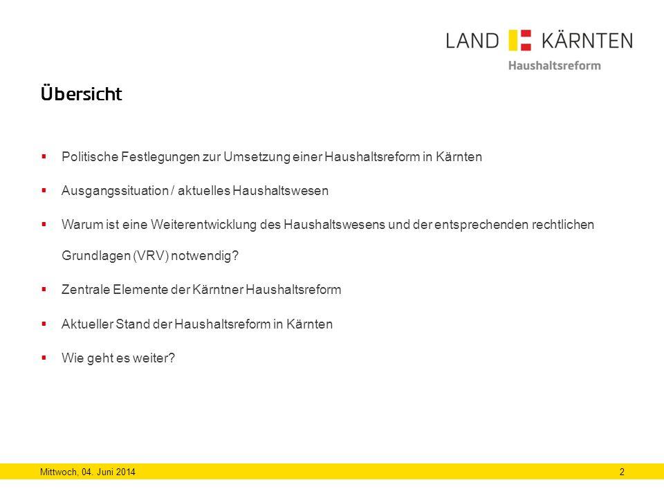 Übersicht Politische Festlegungen zur Umsetzung einer Haushaltsreform in Kärnten. Ausgangssituation / aktuelles Haushaltswesen.