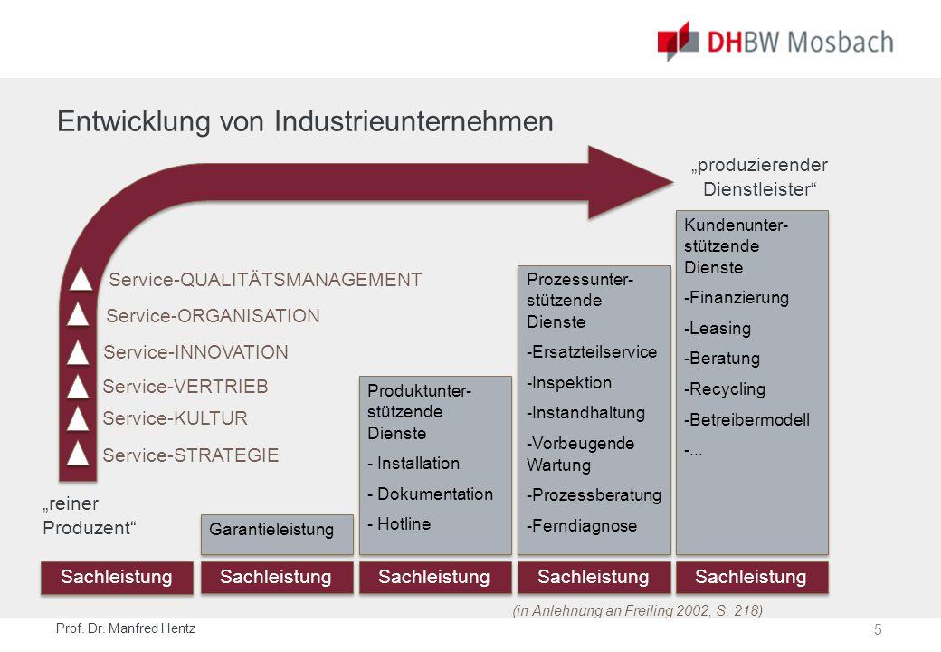 Industrielles Servicemanagement (ISM) - 1