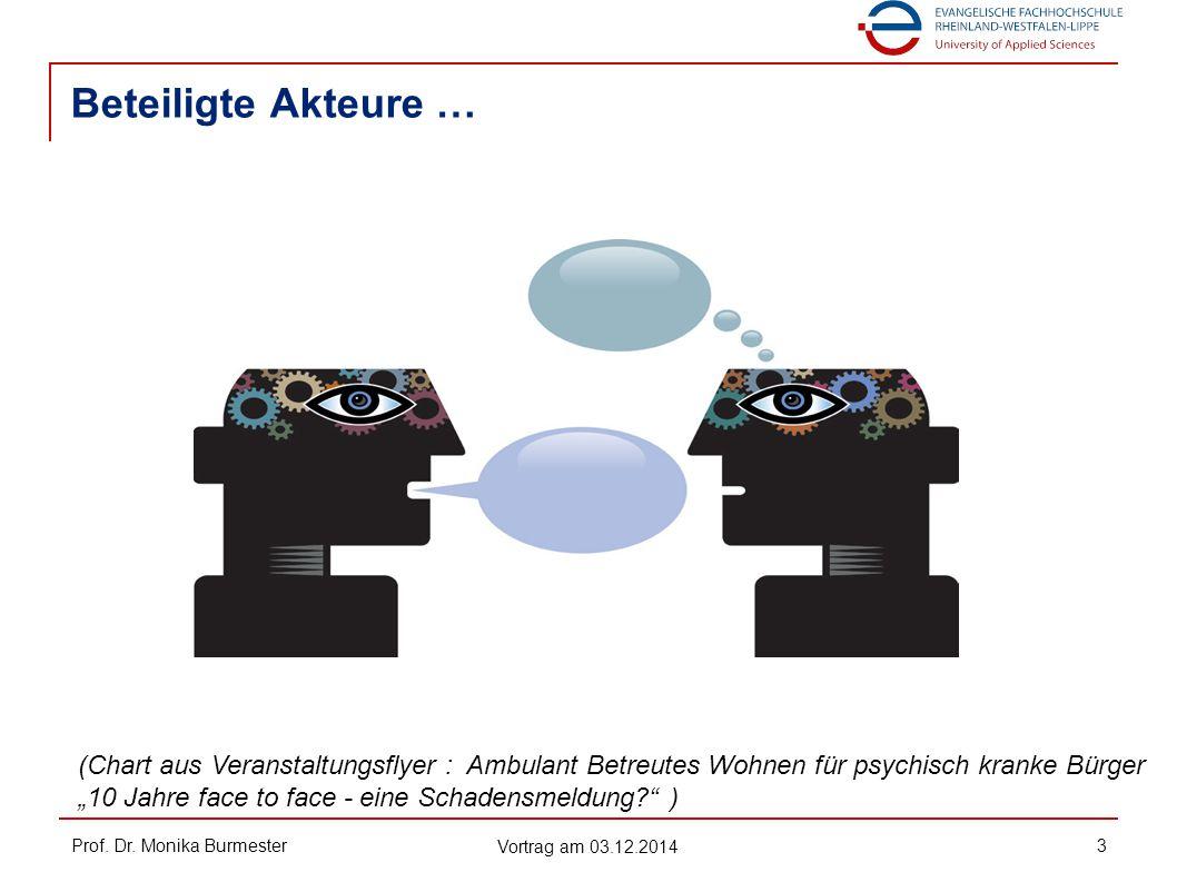Beteiligte Akteure … (Chart aus Veranstaltungsflyer : Ambulant Betreutes Wohnen für psychisch kranke Bürger.