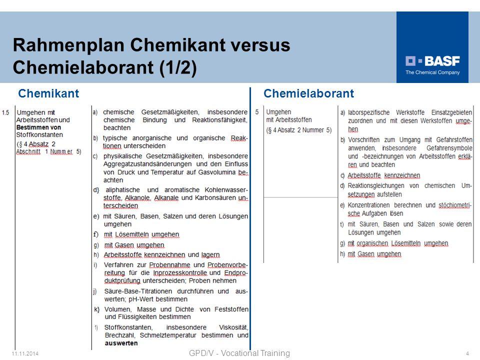 Rahmenplan Chemikant versus Chemielaborant (1/2)