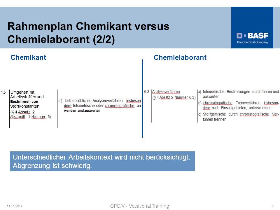 Rahmenplan Chemikant versus Chemielaborant (2/2)