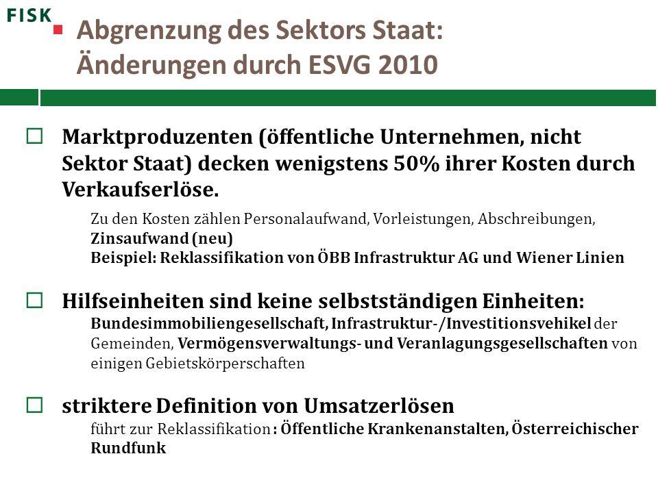 Abgrenzung des Sektors Staat: Änderungen durch ESVG 2010