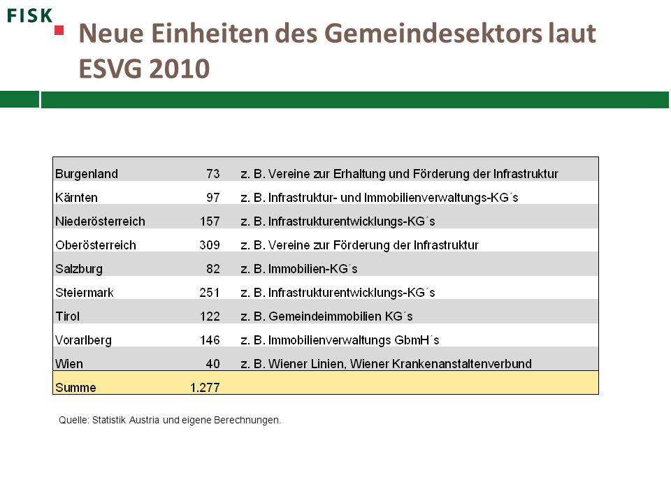 Neue Einheiten des Gemeindesektors laut ESVG 2010
