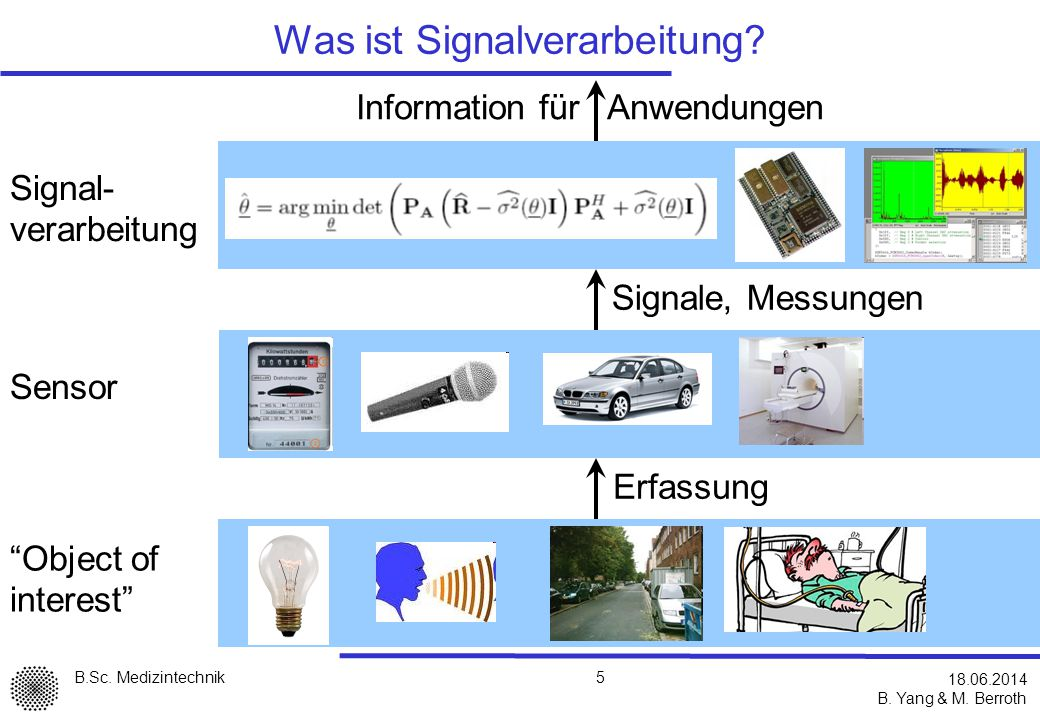 Was ist Signalverarbeitung
