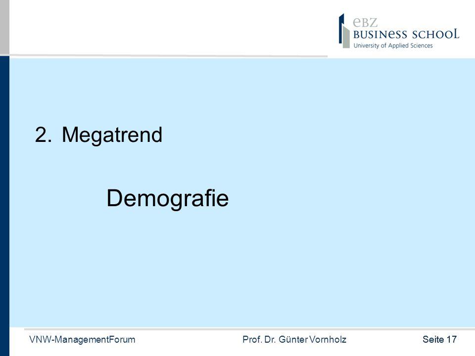 Megatrend Demografie