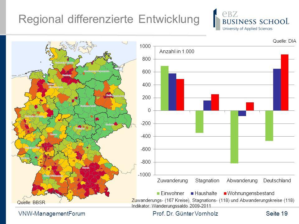 Regional differenzierte Entwicklung