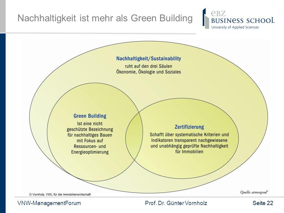 Nachhaltigkeit ist mehr als Green Building