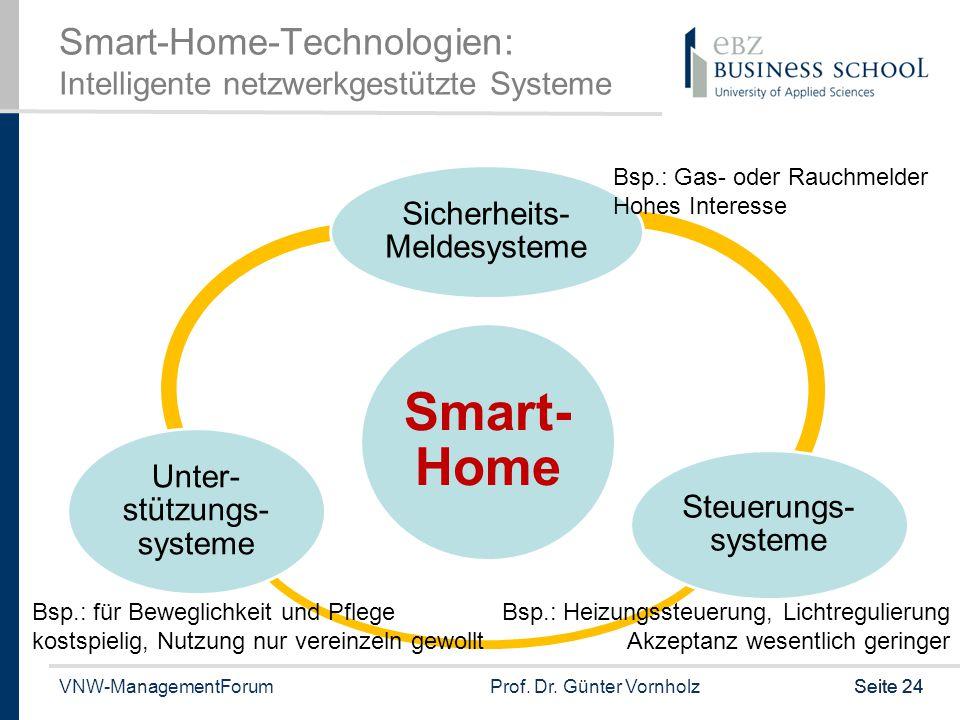 Smart-Home-Technologien: Intelligente netzwerkgestützte Systeme