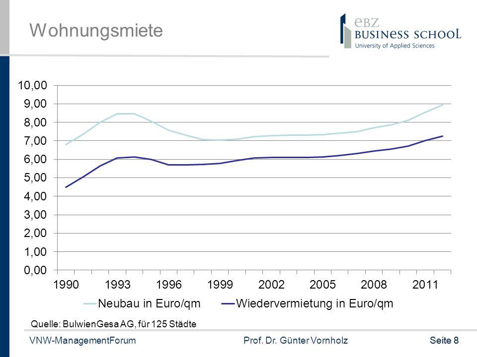 Wohnungsmiete Quelle: BulwienGesa AG, für 125 Städte