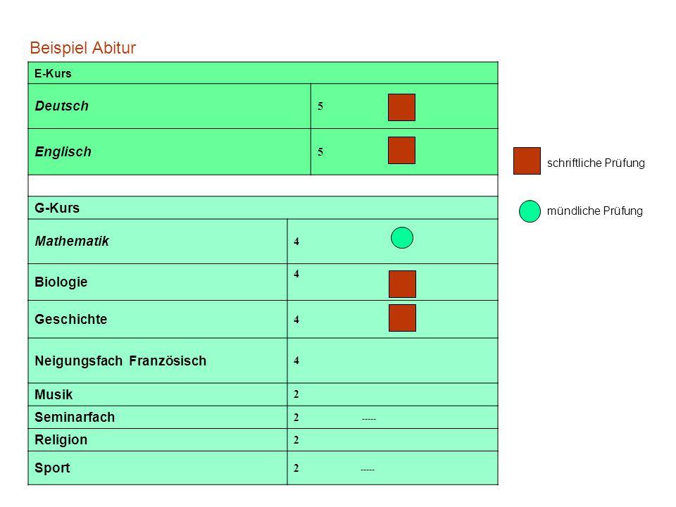 Beispiel Abitur Deutsch Englisch G-Kurs Mathematik Biologie Geschichte