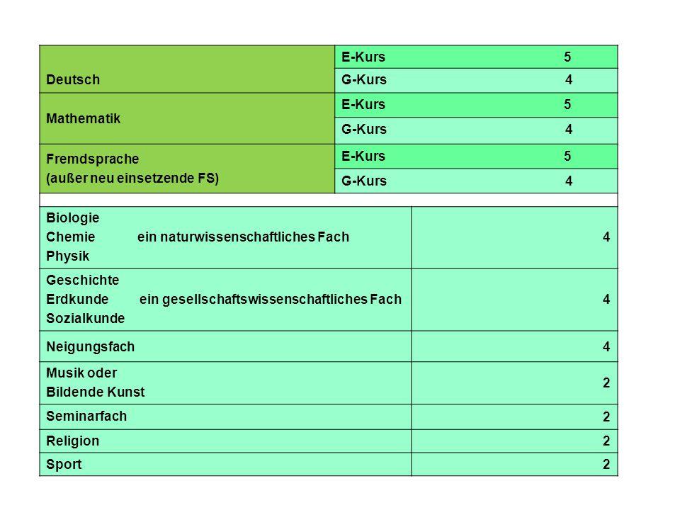 Deutsch E-Kurs 5. G-Kurs 4.