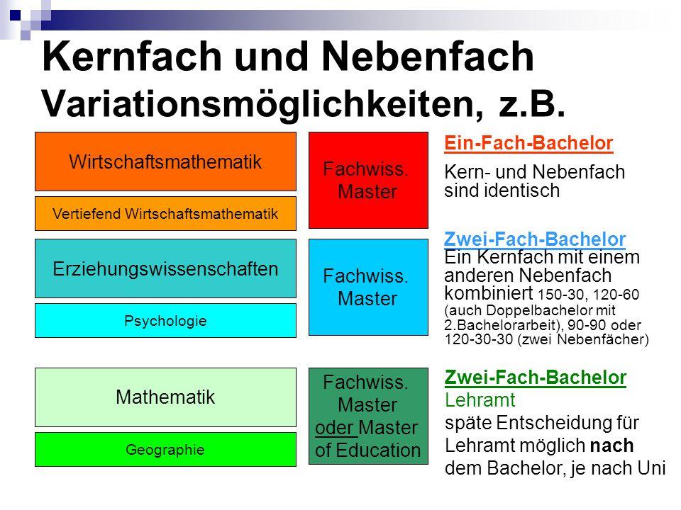 Kernfach und Nebenfach Variationsmöglichkeiten, z.B.