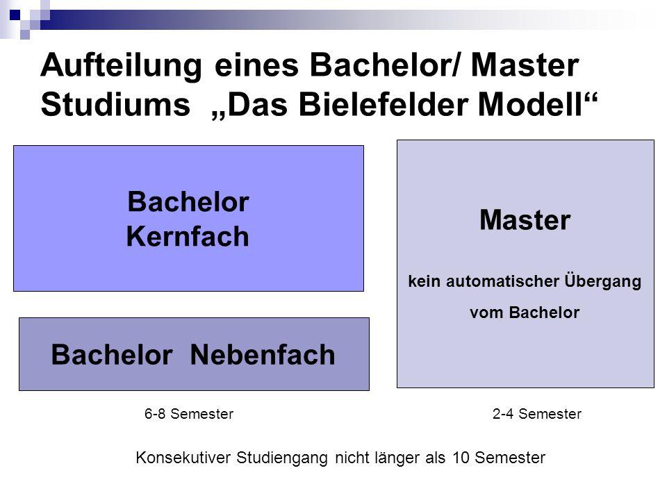 """Aufteilung eines Bachelor/ Master Studiums """"Das Bielefelder Modell"""