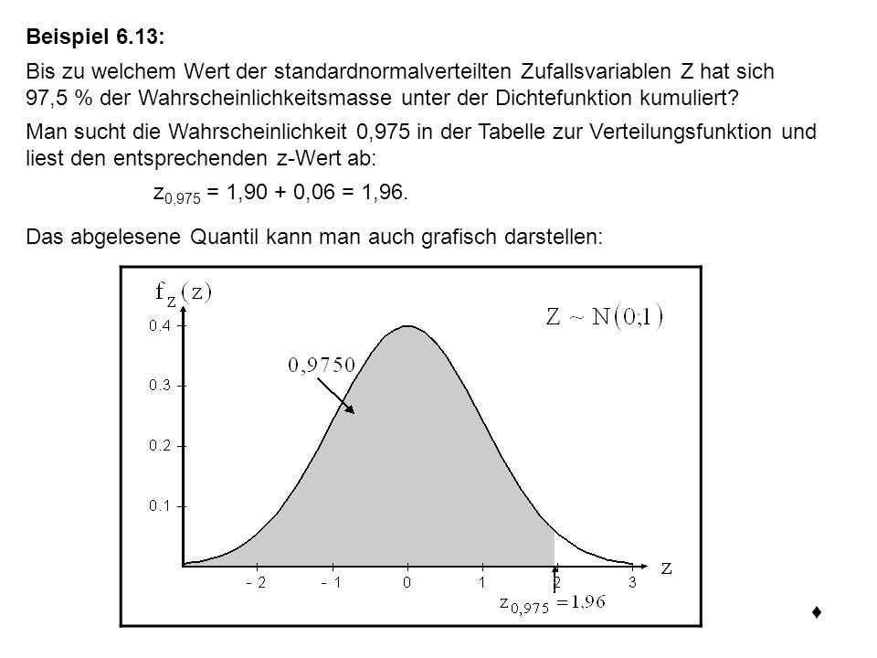 Quantil Berechnen Beispiel : 6 6 normalverteilung die normalverteilung kann als das wichtigste verteilungsmodell der ~ Themetempest.com Abrechnung