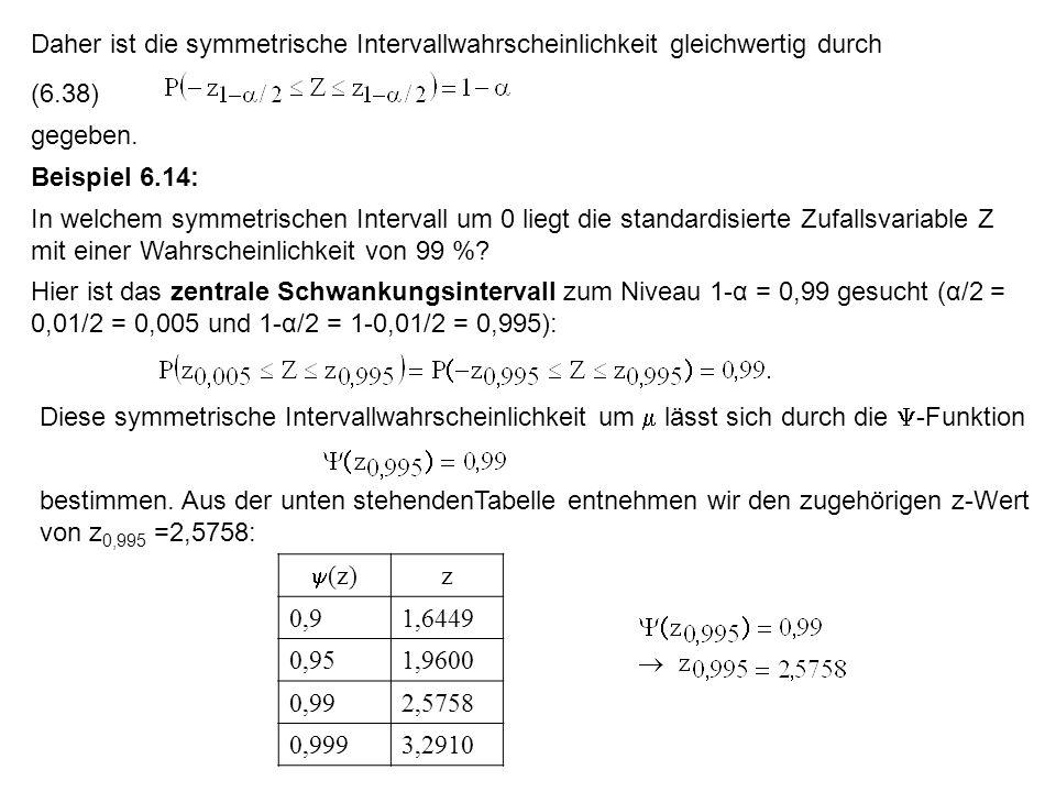 Daher ist die symmetrische Intervallwahrscheinlichkeit gleichwertig durch