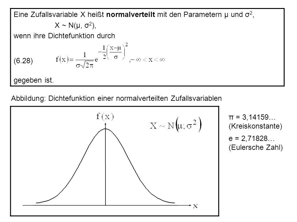 Eine Zufallsvariable X heißt normalverteilt mit den Parametern µ und σ2,