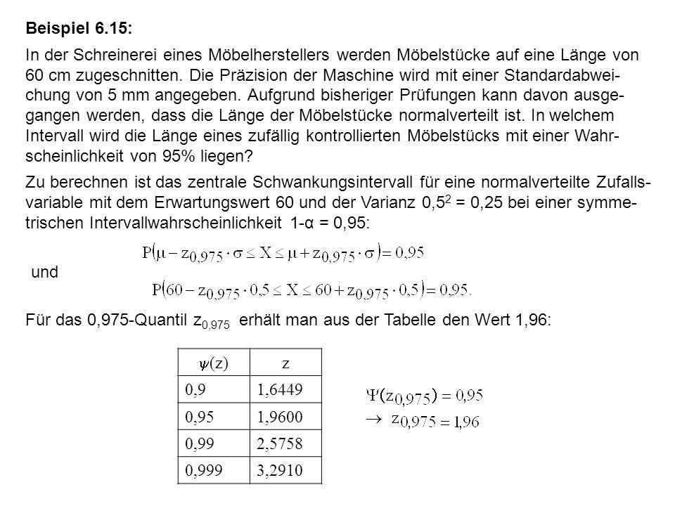 Beispiel 6.15: