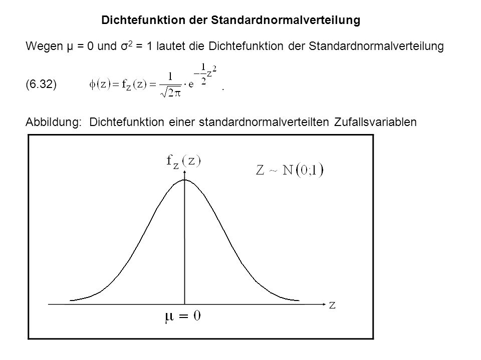 Dichtefunktion der Standardnormalverteilung