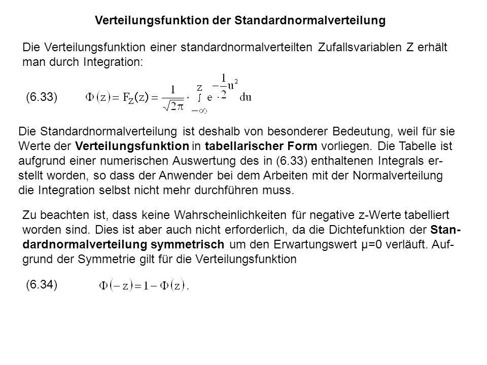 Verteilungsfunktion der Standardnormalverteilung