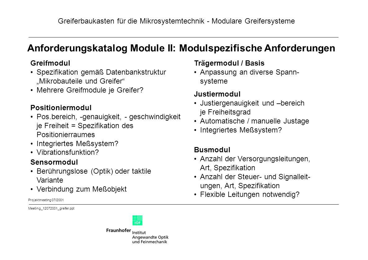 Anforderungskatalog Module II: Modulspezifische Anforderungen